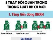 [Infographic] 5 thay đổi quan trọng trong luật BHXH mới
