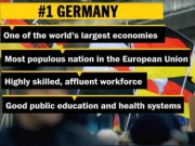Tin tức - Mỹ không lọt vào tốp 3 quốc gia tốt nhất thế giới