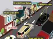 Infographic: Toàn cảnh hiện trường vụ Camry đâm chết 3 người
