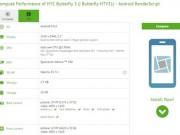 Eva Sành điệu - HTC Butterfly 3 lộ cấu hình khủng: màn hình QHD, chip lõi tám, RAM 3GB