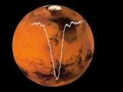 Tin tức - Phát hiện chấn động: Tìm thấy oxy trên sao Hỏa
