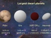 Tin tức - Phát hiện hành tinh lùn lớn thứ 3 trong hệ Mặt trời