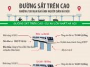Tin tức - Infographic: Những tai nạn ám ảnh từ đường sắt trên cao