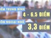 Tin tức - Thi THPT Quốc gia 2016: Vì sao điểm môn tiếng Anh thấp nhất?