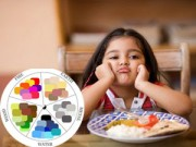 Nhà đẹp - Phong thủy: hình dạng và màu sắc đĩa ăn có ảnh hưởng sức khỏe?