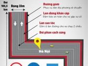 Tin tức - Infographic: Toàn cảnh đường cao tốc hiện đại nhất Việt Nam