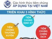 Các hình thức tiêm chủng áp dụng tại Việt Nam