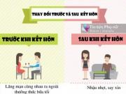 Eva Yêu - Những thay đổi phũ phàng trước và sau khi kết hôn