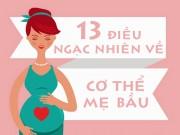 Bà bầu - Thay đổi ngoài sức tưởng tượng của cơ thể khi mang bầu