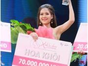 Tin tức thời trang - Xinh tự nhiên cùng Cezanne, Minh Trang khẳng định vị thế Hoa khôi