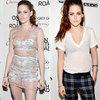 Kristen Stewart kém hấp dẫn nhất thế giới