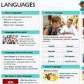 Eva Sành điệu - 5 ứng dụng tốt nhất để học ngoại ngữ