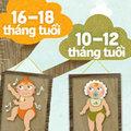 Làm mẹ - Infographic: Mốc phát triển vàng của bé