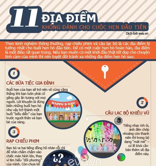 infographic: dung hen ho o rap chieu phim - 1
