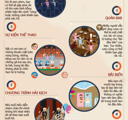 infographic: dung hen ho o rap chieu phim - 2