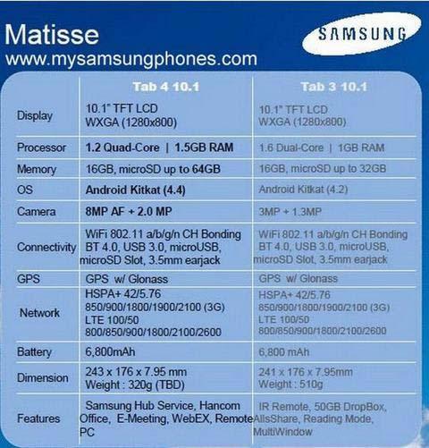 lo cau hinh tablet samsung galaxy tab 4 - 3