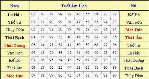 """co nen so sao thai bach """"sach"""" cua nha? - 3"""