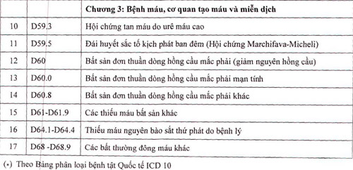 dieu kien vo chong duoc sinh con thu ba - 3