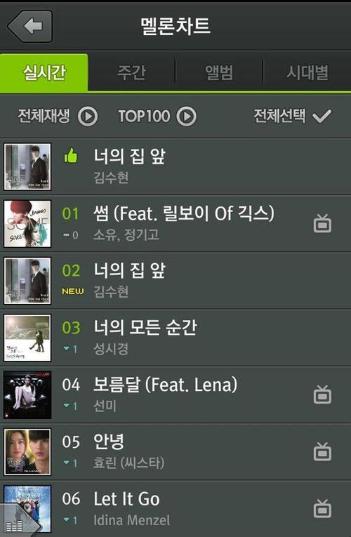 nhac phim cua kim soo hyun can quet 10 bxh - 3