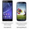 Eva Sành điệu - Xperia Z2 to và nặng hơn LG G2, Galaxy S5
