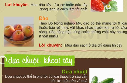 14 thuc pham de nhiem ban nhat - 7