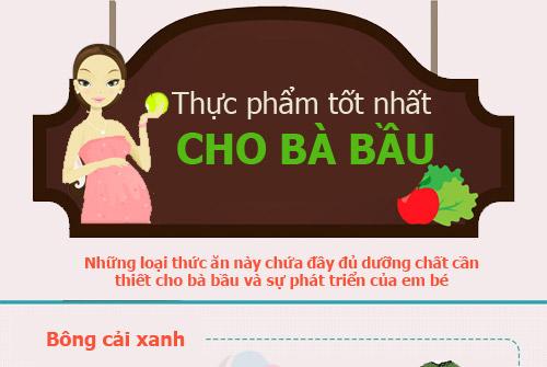 chon thuc pham tot nhat cho ba bau - 1