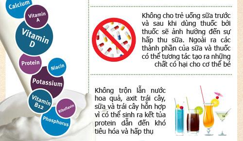 tips cho tre uong sua cuc tot it me biet - 3