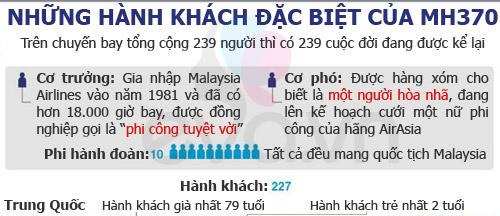 chan dung 239 hanh khach khong tro lai cua mh370 - 1