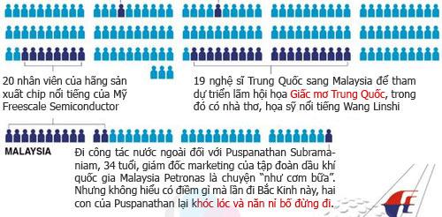 chan dung 239 hanh khach khong tro lai cua mh370 - 2