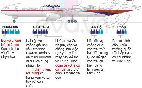 chan dung 239 hanh khach khong tro lai cua mh370 - 3