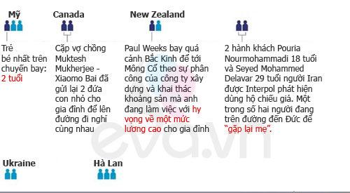chan dung 239 hanh khach khong tro lai cua mh370 - 4