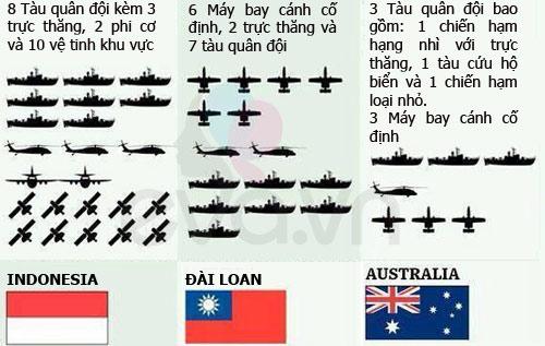 "dan ""sieu xe"" cua cac nuoc tham gia tim kiem mh370 - 3"