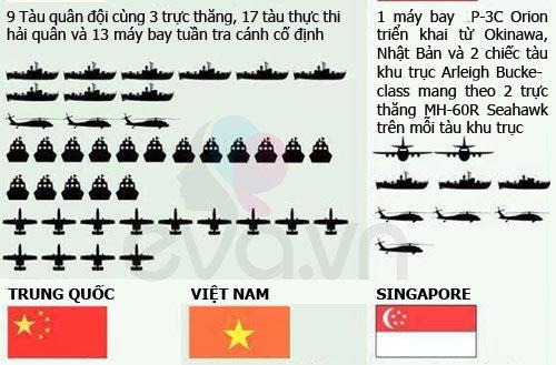 "dan ""sieu xe"" cua cac nuoc tham gia tim kiem mh370 - 2"