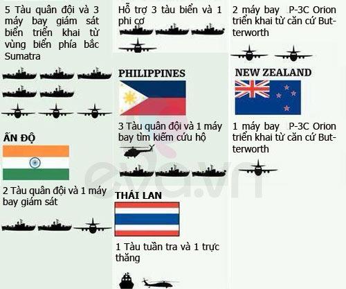 "dan ""sieu xe"" cua cac nuoc tham gia tim kiem mh370 - 4"