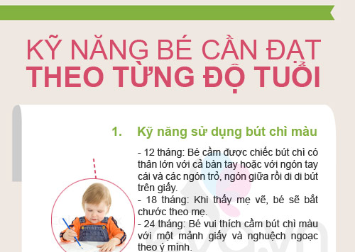 ky nang be can theo tung do tuoi - 1