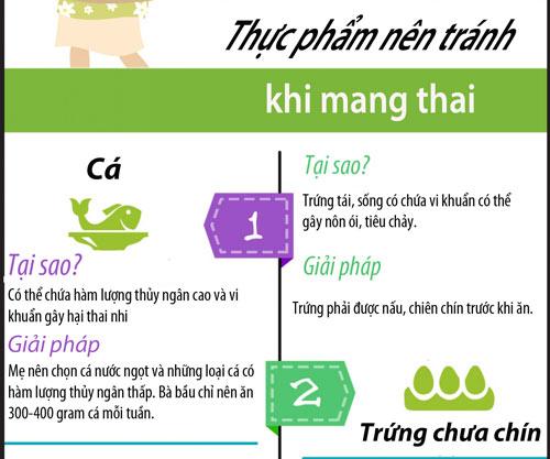 top 10 thuc pham me an nhieu hai thai nhi - 2