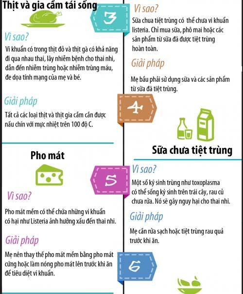 top 10 thuc pham me an nhieu hai thai nhi - 3