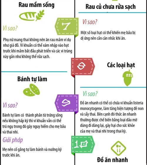 top 10 thuc pham me an nhieu hai thai nhi - 4