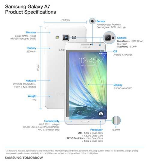 samsung ra mat galaxy a7: smartphone mong nhat cua hang - 1
