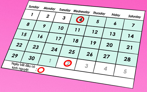 Tiết kiệm chi phí với 3 mẹo tránh thai tự nhiên - 1