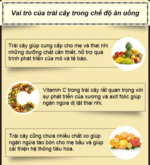 top 10 trai cay me bau khong an hoi phi! - 2