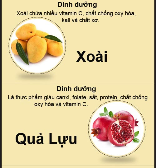 top 10 trai cay me bau khong an hoi phi! - 6