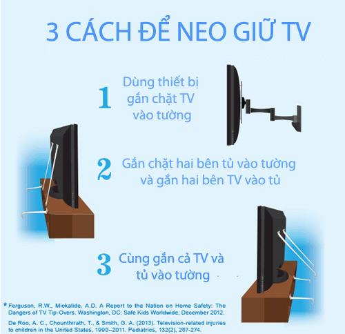 giat minh tre nguy hiem tinh mang vi tv roi vao nguoi - 5