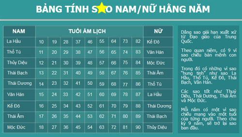"""""""hoa, phuc khong o sao chieu menh"""" - 2"""
