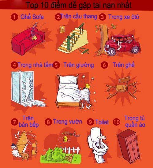 """nhung tai nan bat ngo khi lam """"chuyen ay"""" - 3"""