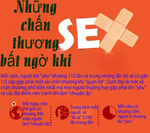 """nhung tai nan bat ngo khi lam """"chuyen ay"""" - 1"""