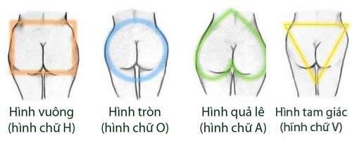 4 kieu hinh dang vong ba thuong thay o phu nu - 1