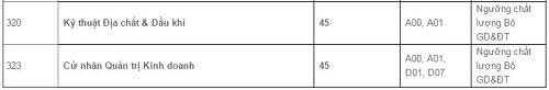 dụ kién xét tuyẻn của dh bách khoa tp. hcm nam 2016 - 6