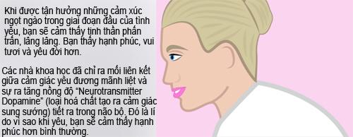 6 thay doi ky la tinh yeu mang den cho co the cua ban - 1