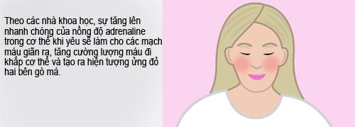 6 thay doi ky la tinh yeu mang den cho co the cua ban - 2